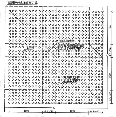 图6.2.4-2 剪刀撑布置图(二)