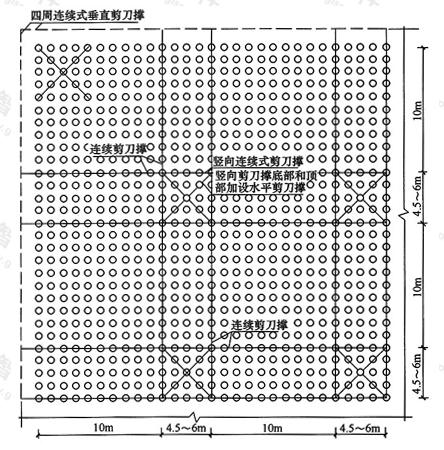 图6.2.4-3 剪刀撑布置图(三)