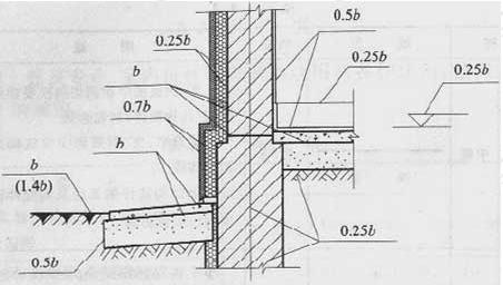 图2.1.1-2 墙身剖面图图线宽度选用示例