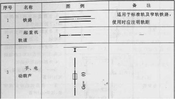 表3.0.2 水平及垂直运输装置图例