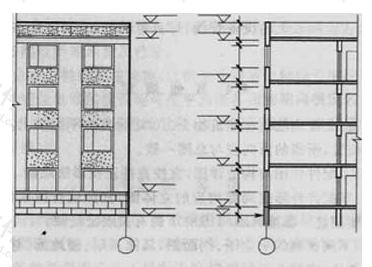 图4.4.5 相邻立面图、剖面图的位置关系