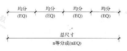 图4.5.3 均分尺寸示例