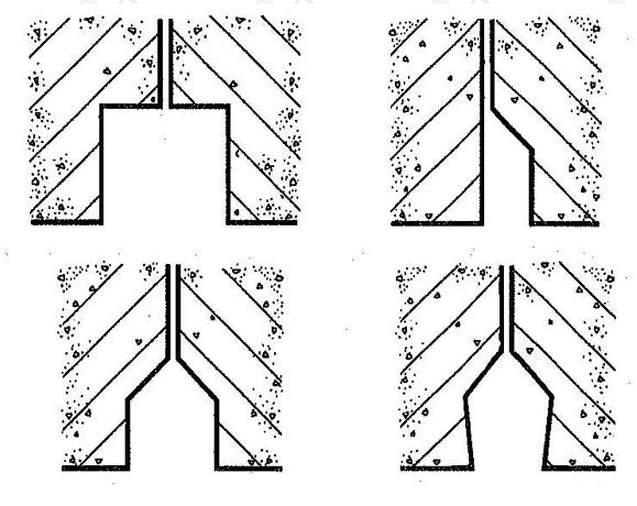 图8.1.8 管片嵌缝槽断面构造形式