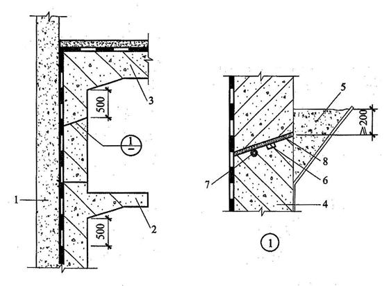 图8.4.2 逆筑法施工接缝防水构造
