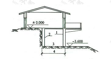 图3 建筑物吊脚架空层