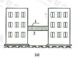 图4 无围护结构的架空走廊(a)