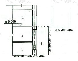 图9 地下室采光井