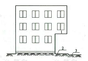 图11 骑楼