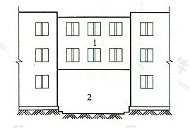 图12 过街楼