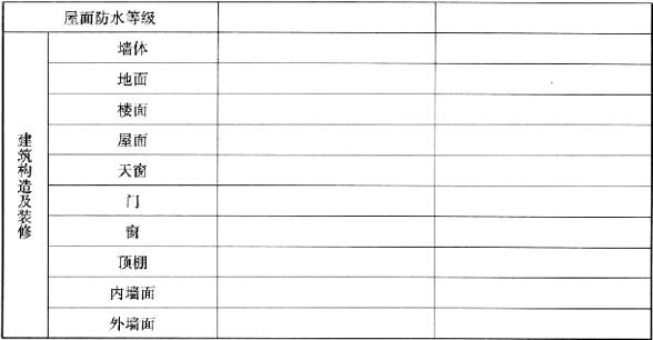 表3.4.2 建筑项目主要特征表