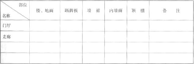 表4.3.3-1 室内装修做法表