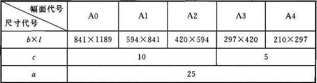 表3.1.1 幅面及图框尺寸 (mm)