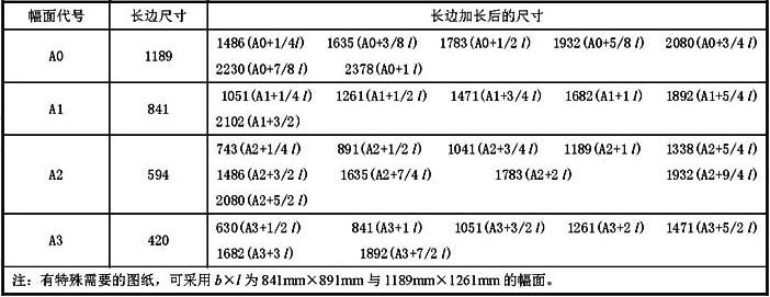 表3.1.3 图纸长边加长尺寸(mm)