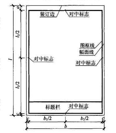 表3.2.1-3 A0~A4立式幅面(一)
