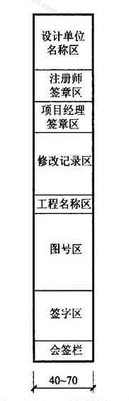 图3.2.2-1 标题栏(一)