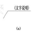 图7.3.1a 引出线