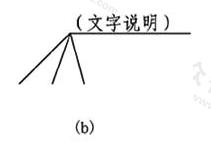 图7.3.2b 共同引出线