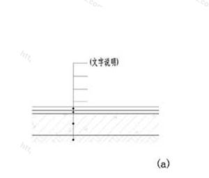 图7.3.3a 多层共用引出线