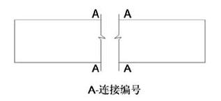 图7.4.2 连接符号