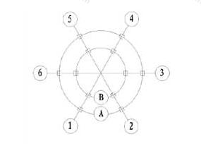 图8.0.9-1 圆形平面定位轴线的编号