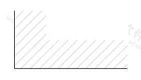 图9.1.3 局部表示图例