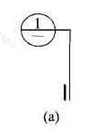 图7.2.2a 用于索引剖面详图的索引符号