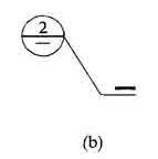 图7.2.2b 用于索引剖面详图的索引符号