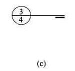 图7.2.2c 用于索引剖面详图的索引符号