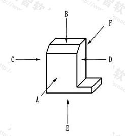 图10.1.1 第一角画法