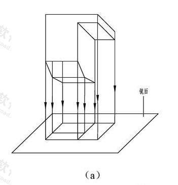 图10.1.2a 镜像投影法