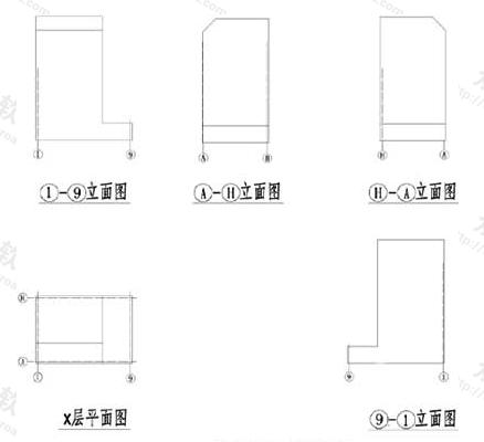 图10.2.1 视图布置