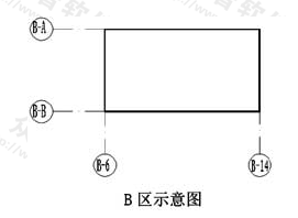 图10.2.3 分区绘制建筑平面图(B区示意图)