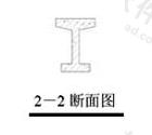图10.3.1 剖面图与断面图的区别(2—2断面图)