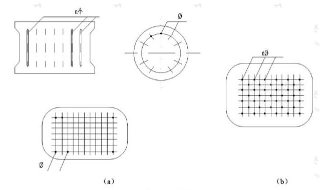 图10.4.2 相同要素简化画法