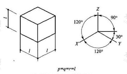 图10.5.1-1 正等测的画法