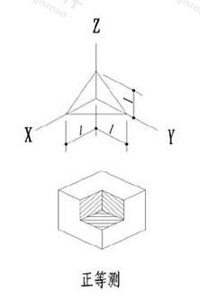 图10.5.3 轴测图断面图例线画法