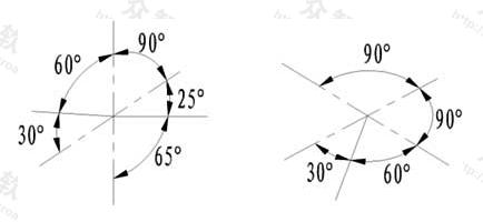 图10.5.6 轴测图角度的标注方法