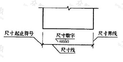 图11.1.1 尺寸的组成