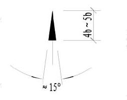 图11.1.4 箭头尺寸起止符号