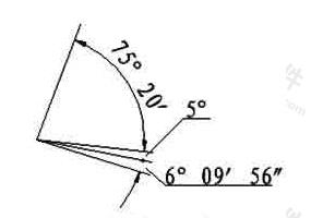 图11.5.1 角度标注方法