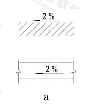 图11.6.3a 坡度标注方法