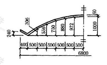 图11.6.4 坐标法标注曲线尺寸