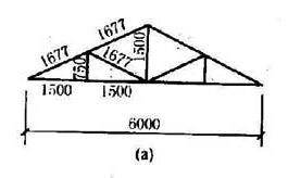 图11.7.1 单线图尺寸标注方法(a)
