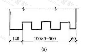 图11.7.2a 等长尺寸简化标注方法