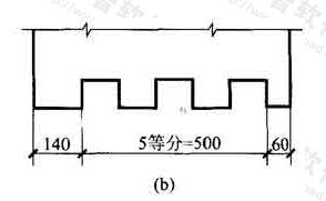 图11.7.2b 等长尺寸简化标注方法