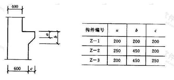图11.7.6 相似构配件尺寸表格式标注方法