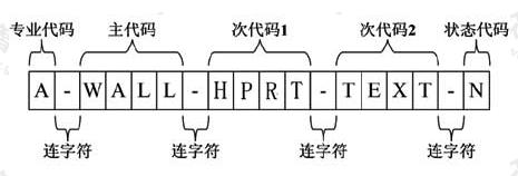 图13.0.2-2 英文图层命名格式