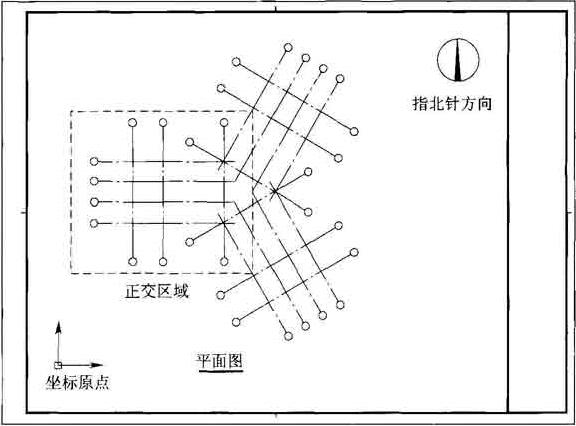 图14.0.1-2 正交区域相互斜交的平面图制图方向与指北针方向示意