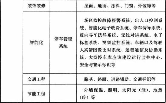表5.2.6 机械式停车库的单位工程的分部、分项工程划分