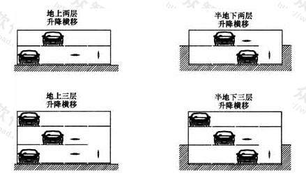 图1  升降横移类机械式停车库示意图